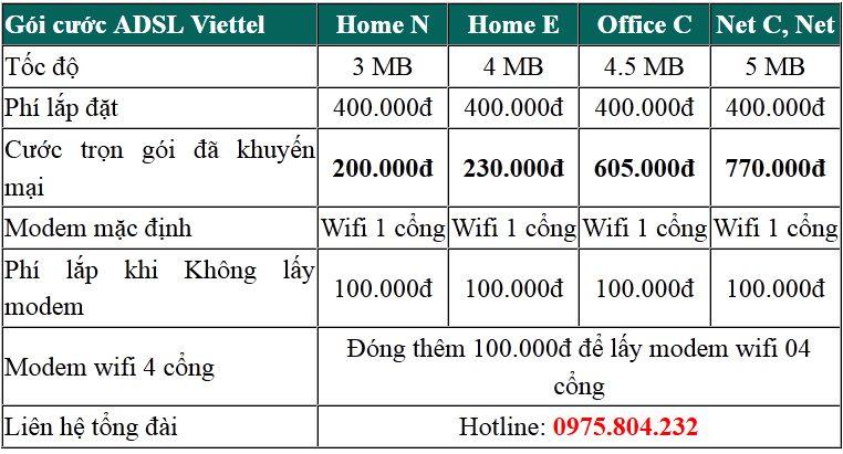 Lắp mạng Viettel huyện Thanh Oai siêu khuyến mãi hấp dẫn