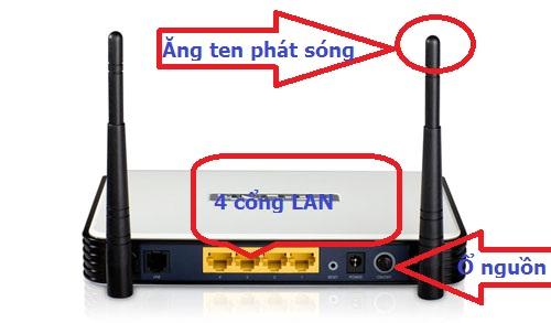 Tìm hiểu về modem wifi 4 cổng cấu tạo – công dụng