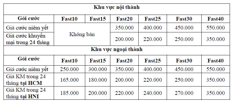 cáp quang Viettel tháng 9/2016 cho Hà Nội, và TP.HCM