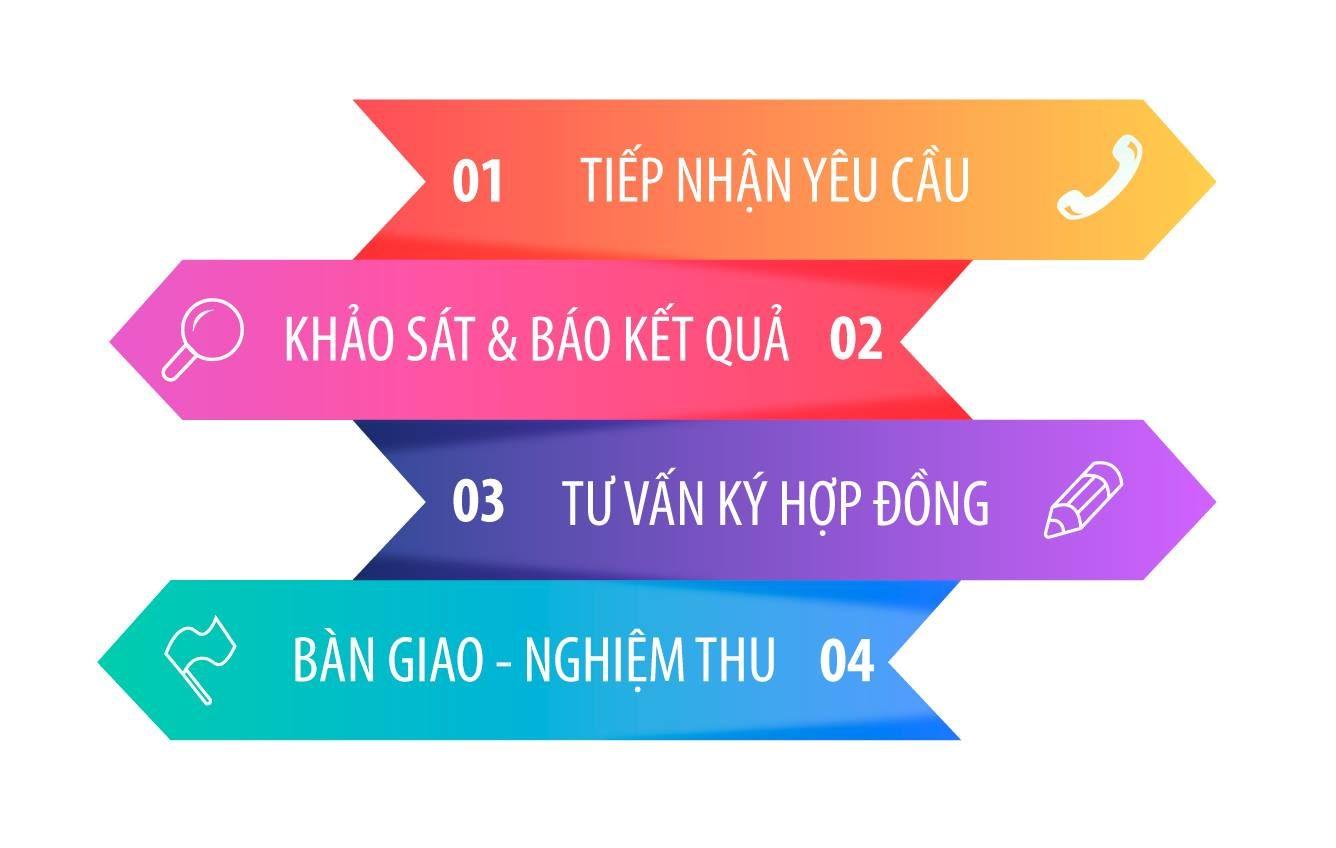 Lắp mạng Viettel tháng 6/2020 - Internet cáp quang Viettel giá rẻ